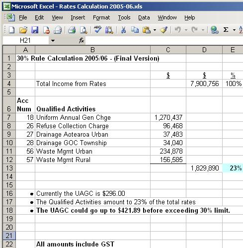 Rates Calculation Tool - 30% UAGC Rule